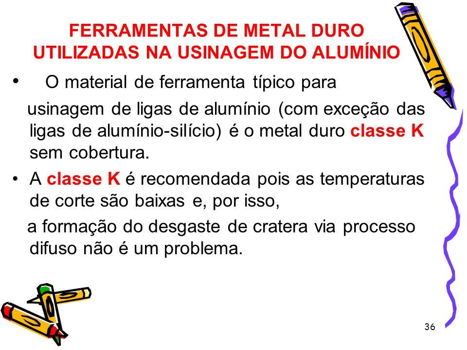 FERRAMENTAS DE METAL DURO UTILIZADAS NA USINAGEM DO ALUMÍNIO
