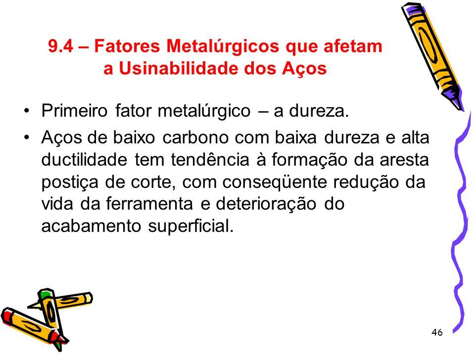 9.4 – Fatores Metalúrgicos que afetam a Usinabilidade dos Aços