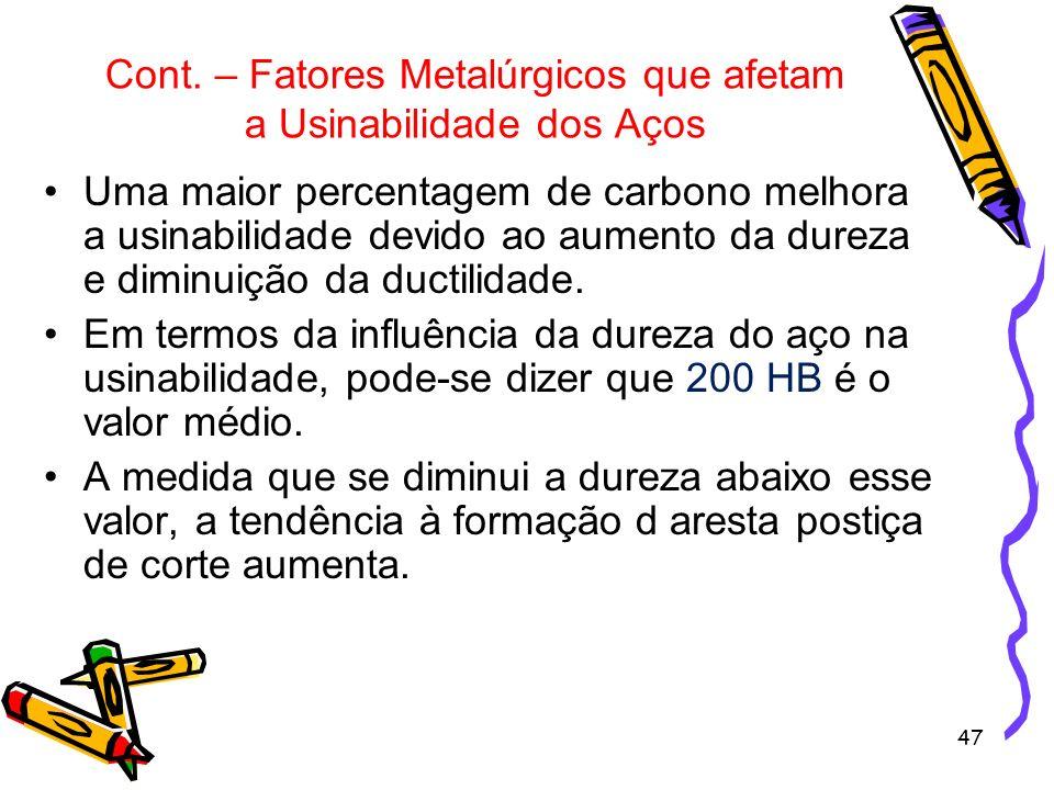 Cont. – Fatores Metalúrgicos que afetam a Usinabilidade dos Aços