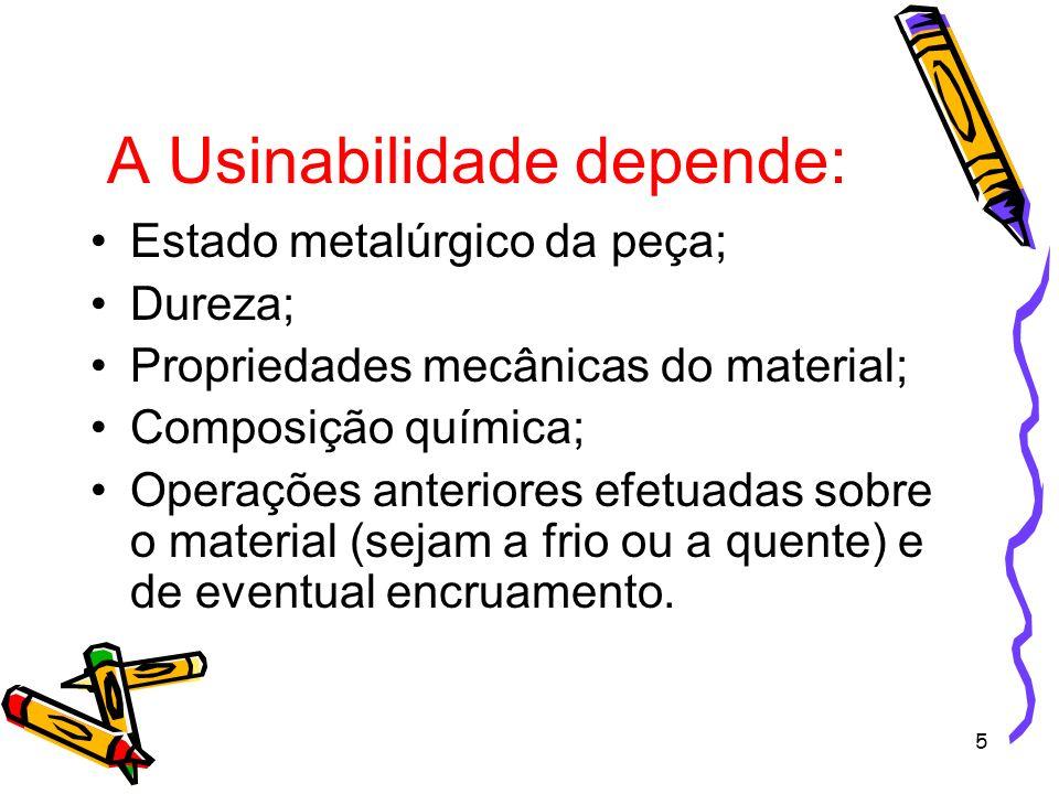 A Usinabilidade depende: