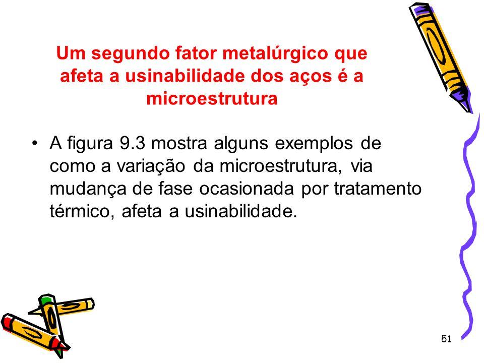 Um segundo fator metalúrgico que afeta a usinabilidade dos aços é a microestrutura