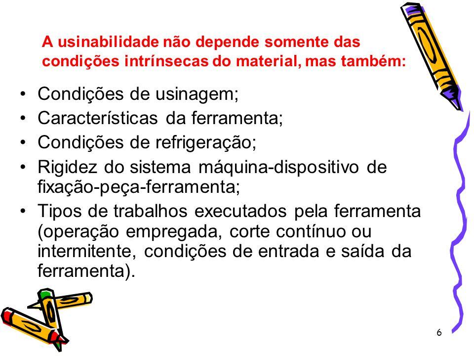 Condições de usinagem; Características da ferramenta;