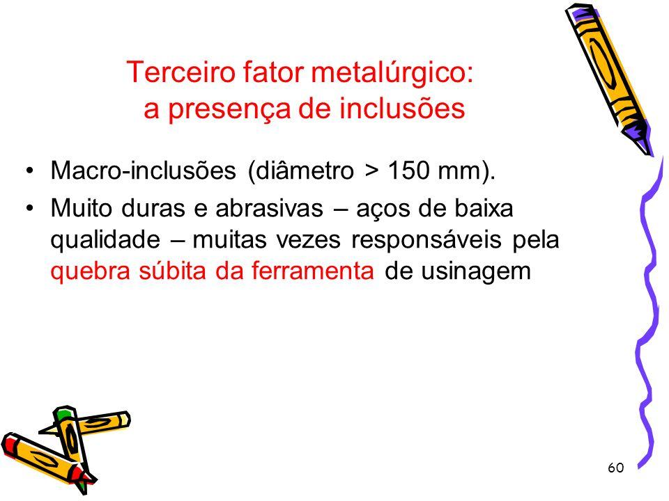 Terceiro fator metalúrgico: a presença de inclusões