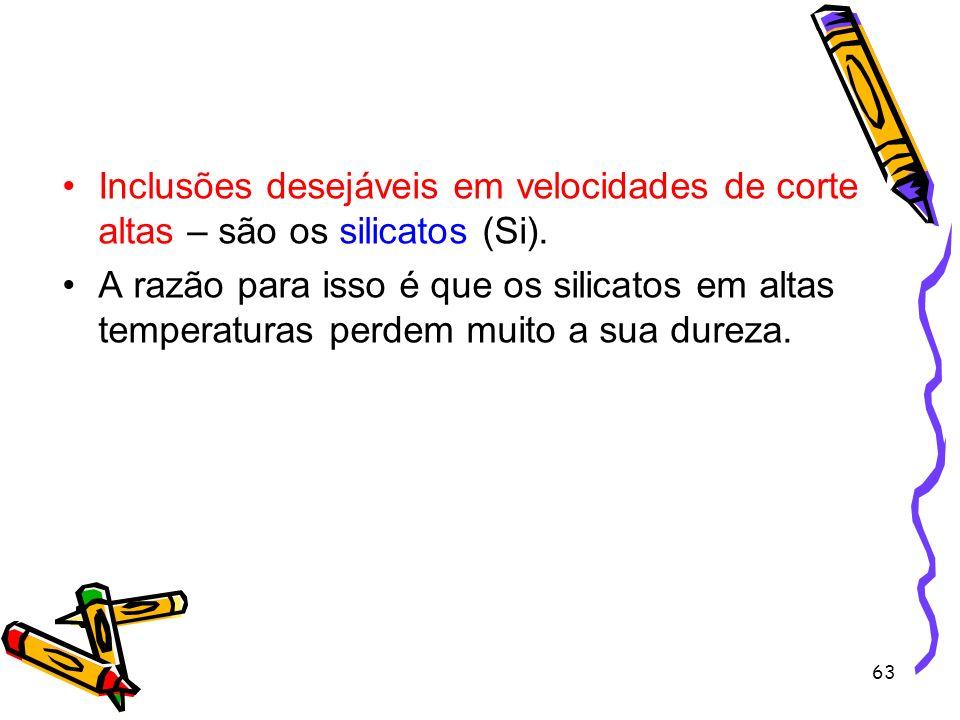 Inclusões desejáveis em velocidades de corte altas – são os silicatos (Si).