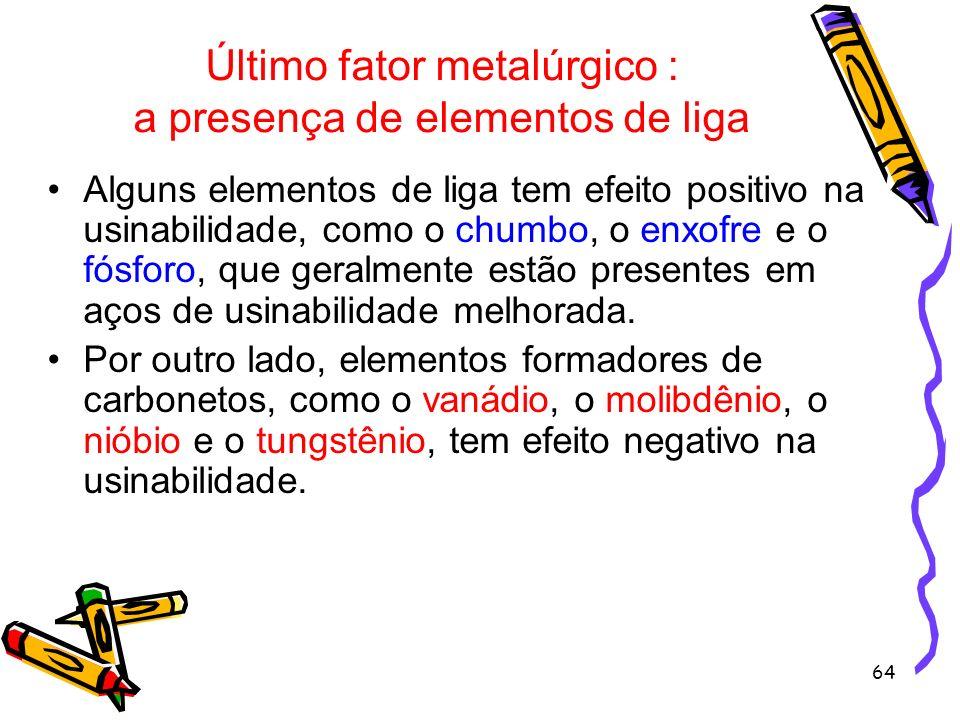 Último fator metalúrgico : a presença de elementos de liga