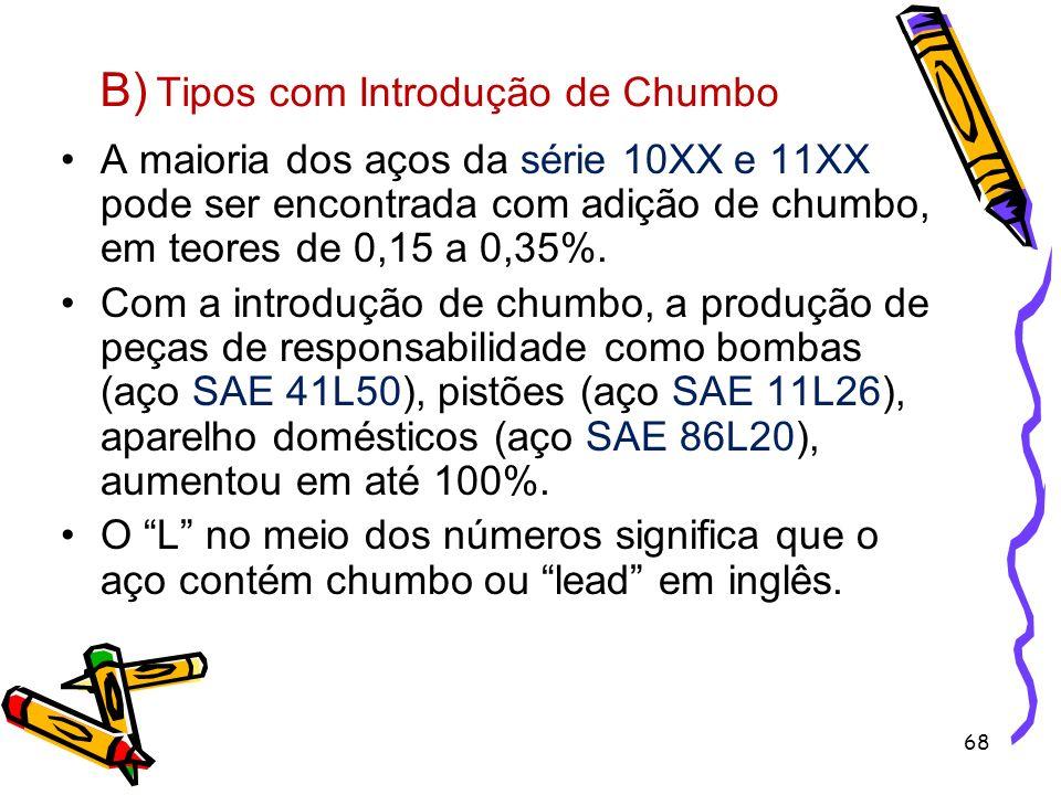 B) Tipos com Introdução de Chumbo