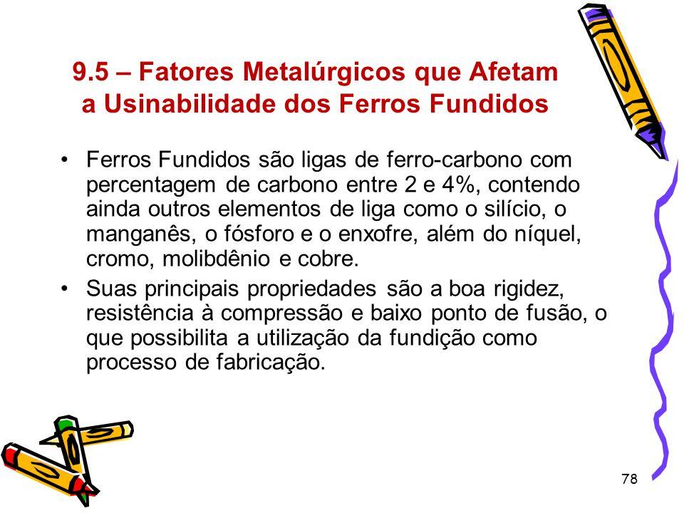 9.5 – Fatores Metalúrgicos que Afetam a Usinabilidade dos Ferros Fundidos