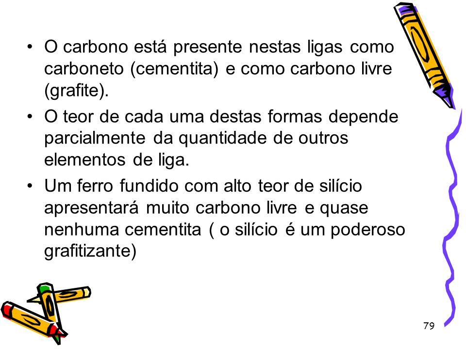 O carbono está presente nestas ligas como carboneto (cementita) e como carbono livre (grafite).