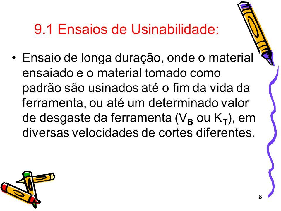 9.1 Ensaios de Usinabilidade: