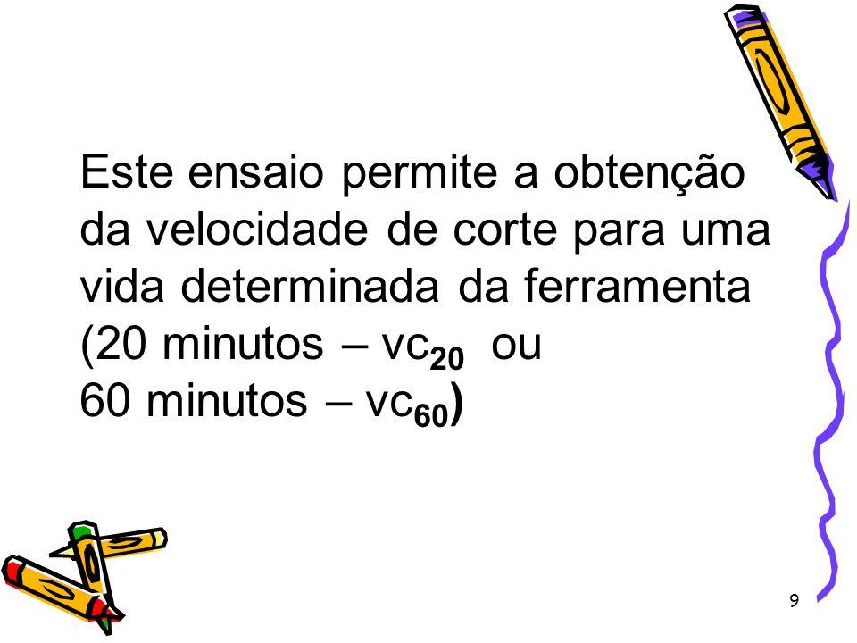 Este ensaio permite a obtenção da velocidade de corte para uma vida determinada da ferramenta (20 minutos – vc20 ou 60 minutos – vc60)