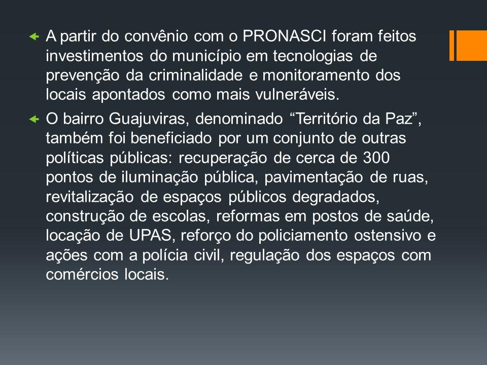 A partir do convênio com o PRONASCI foram feitos investimentos do município em tecnologias de prevenção da criminalidade e monitoramento dos locais apontados como mais vulneráveis.