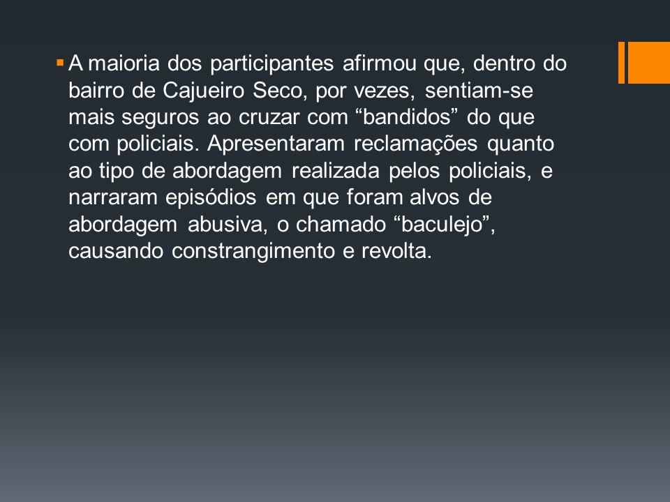 A maioria dos participantes afirmou que, dentro do bairro de Cajueiro Seco, por vezes, sentiam-se mais seguros ao cruzar com bandidos do que com policiais.