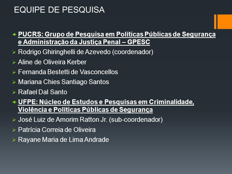 EQUIPE DE PESQUISAPUCRS: Grupo de Pesquisa em Políticas Públicas de Segurança e Administração da Justiça Penal – GPESC.