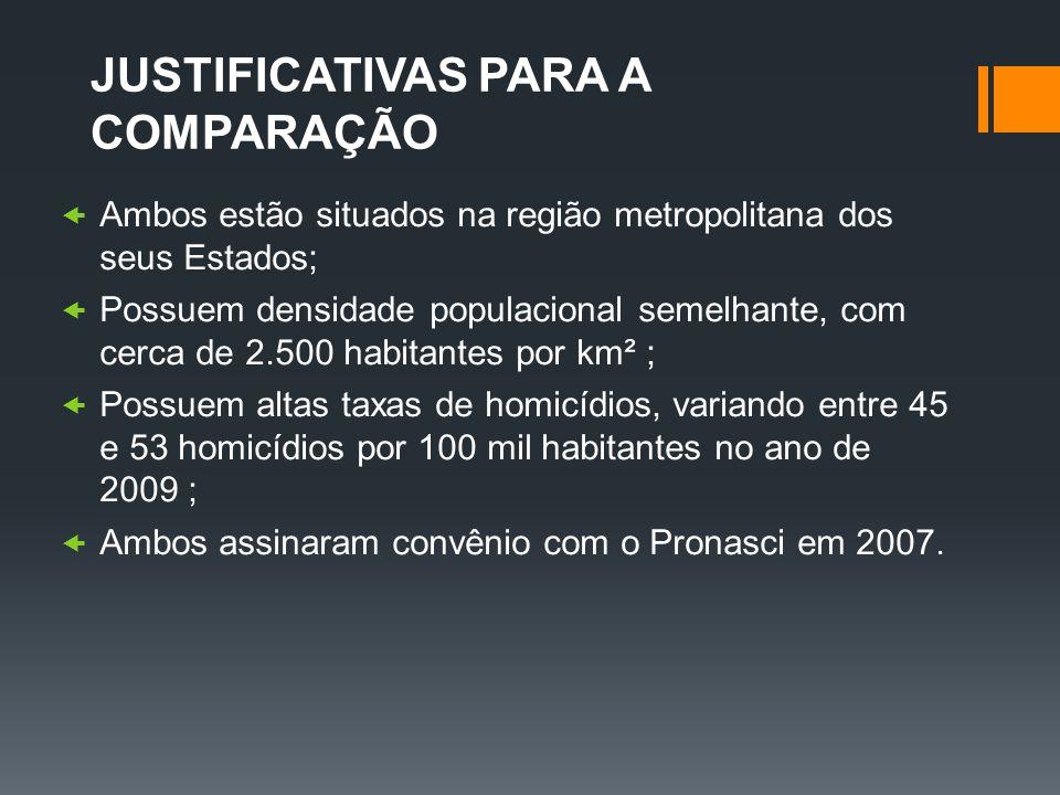JUSTIFICATIVAS PARA A COMPARAÇÃO