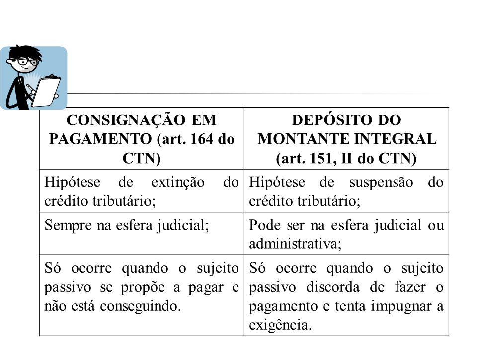 CONSIGNAÇÃO EM PAGAMENTO (art. 164 do CTN)