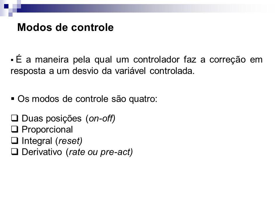 Modos de controle Os modos de controle são quatro: