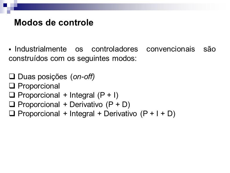 Modos de controle Duas posições (on-off) Proporcional