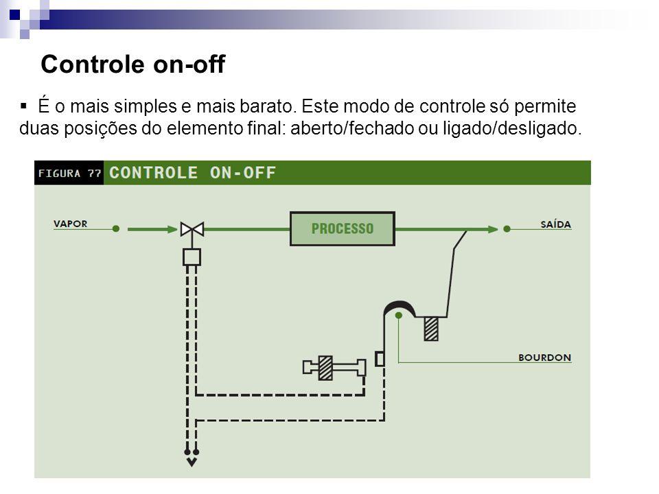 Controle on-off É o mais simples e mais barato.