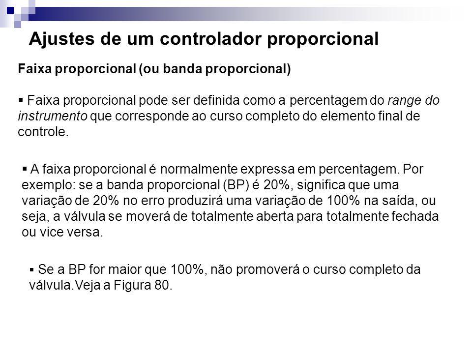 Ajustes de um controlador proporcional
