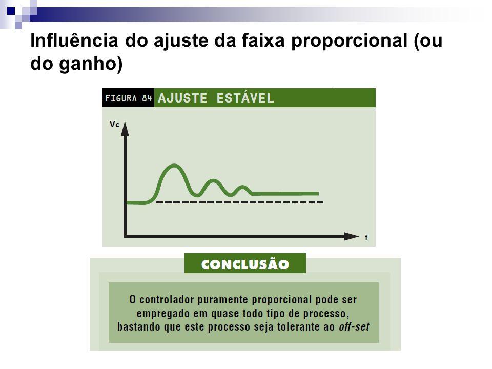 Influência do ajuste da faixa proporcional (ou do ganho)