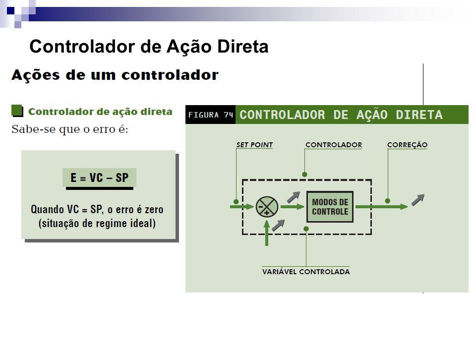 Controlador de Ação Direta