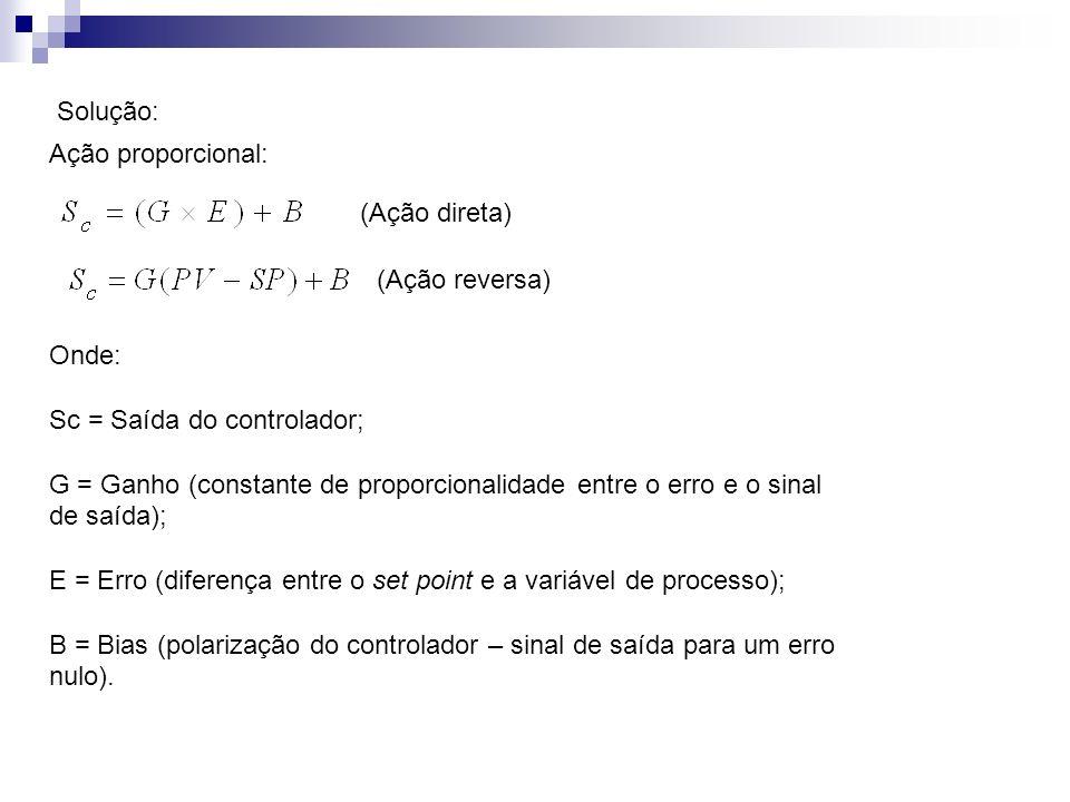 Solução: Ação proporcional: (Ação direta) (Ação reversa) Onde: Sc = Saída do controlador;