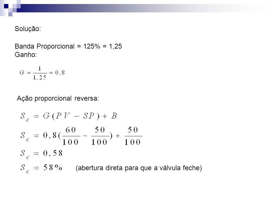 Solução: Banda Proporcional = 125% = 1,25.