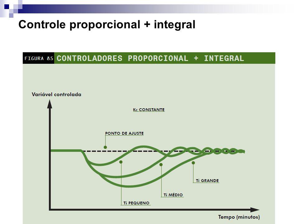 Controle proporcional + integral