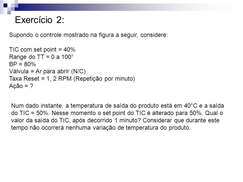 Exercício 2:Supondo o controle mostrado na figura a seguir, considere: TIC com set point = 40% Range do TT = 0 a 100°