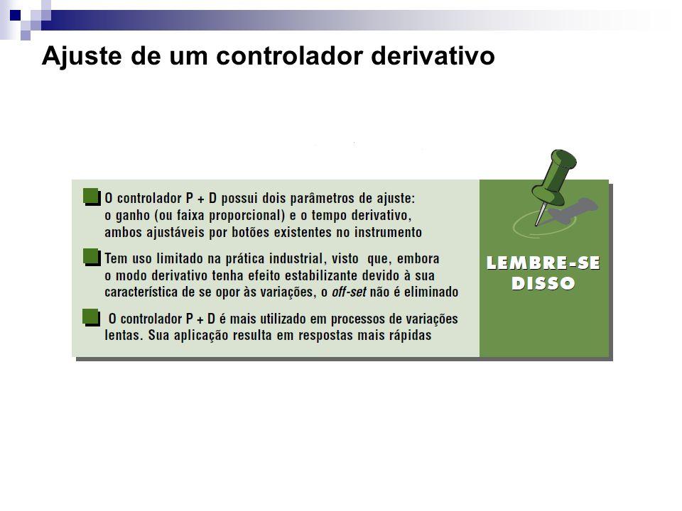 Ajuste de um controlador derivativo