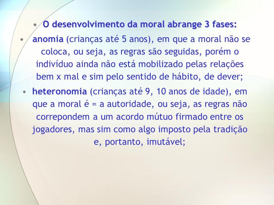 O desenvolvimento da moral abrange 3 fases: