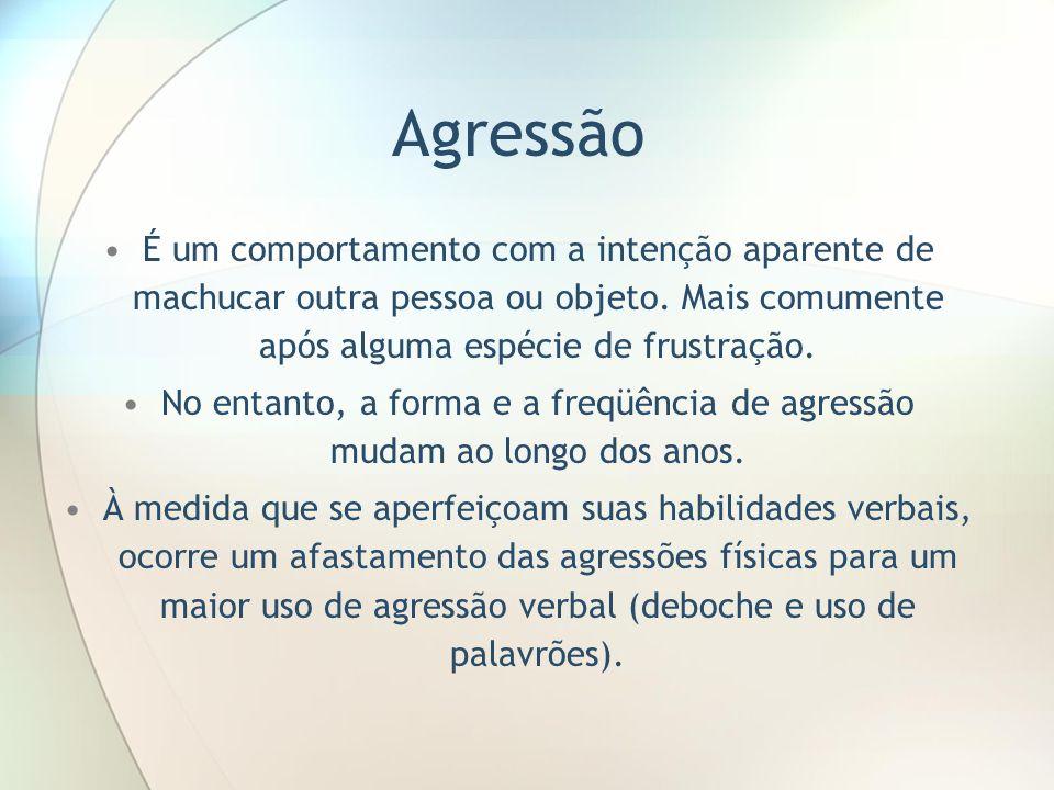 Agressão É um comportamento com a intenção aparente de machucar outra pessoa ou objeto. Mais comumente após alguma espécie de frustração.
