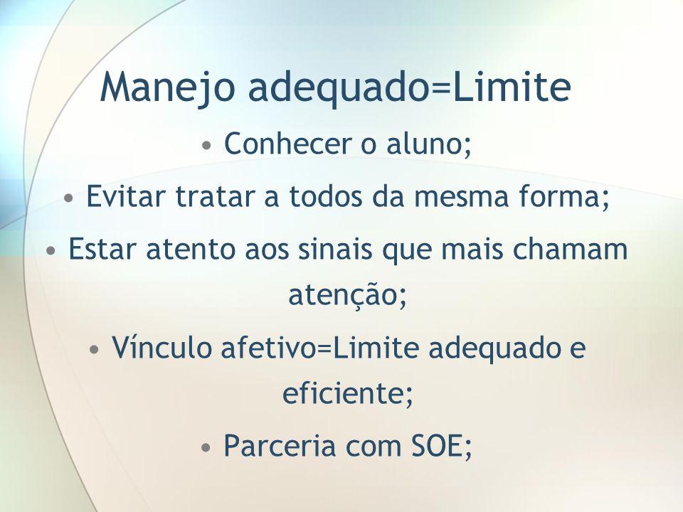 Manejo adequado=Limite