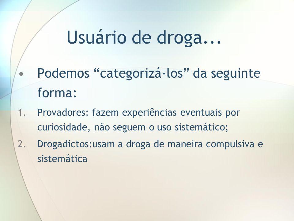 Usuário de droga... Podemos categorizá-los da seguinte forma: