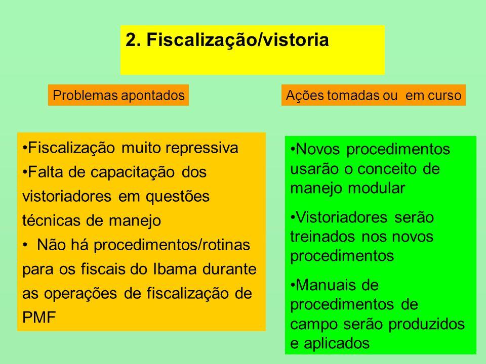 2. Fiscalização/vistoria