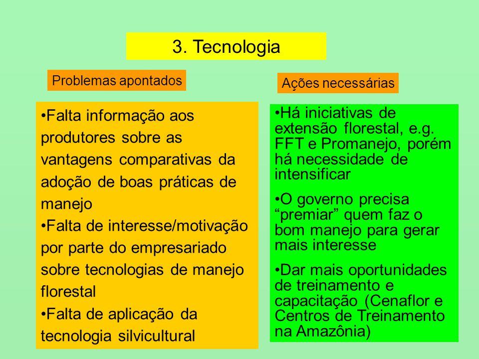3. Tecnologia Problemas apontados. Ações necessárias.