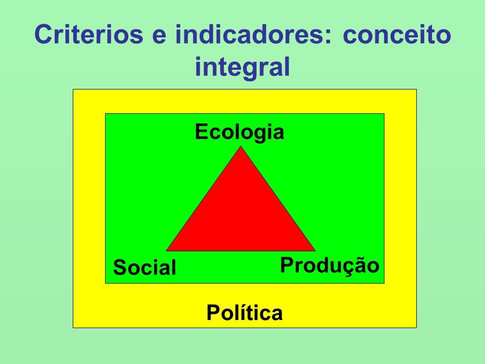 Criterios e indicadores: conceito integral