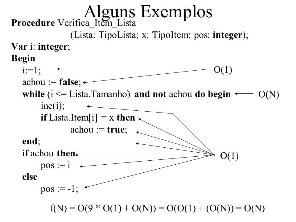 Alguns Exemplos Procedure Verifica_Item_Lista