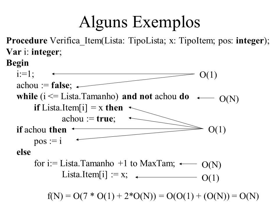 Alguns Exemplos Procedure Verifica_Item(Lista: TipoLista; x: TipoItem; pos: integer); Var i: integer;