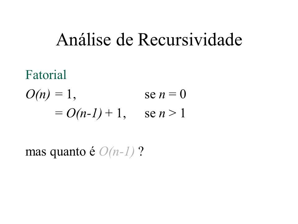 Análise de Recursividade