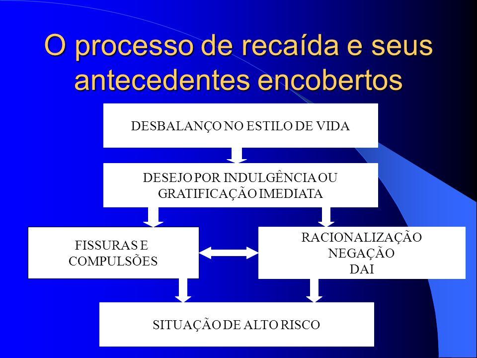 O processo de recaída e seus antecedentes encobertos