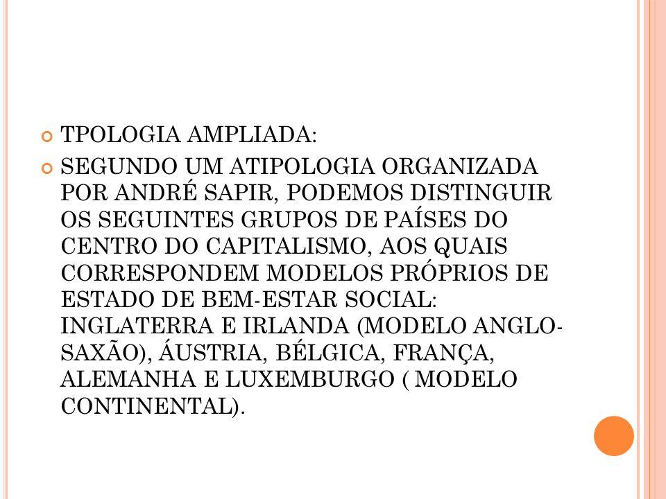 TPOLOGIA AMPLIADA: