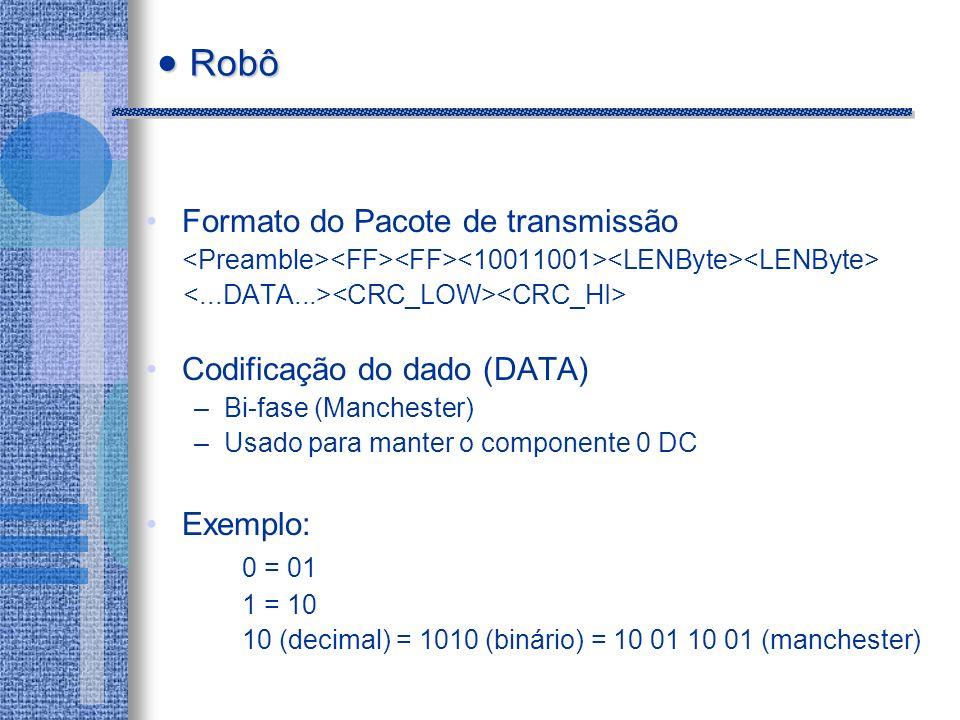 Robô Formato do Pacote de transmissão Codificação do dado (DATA)