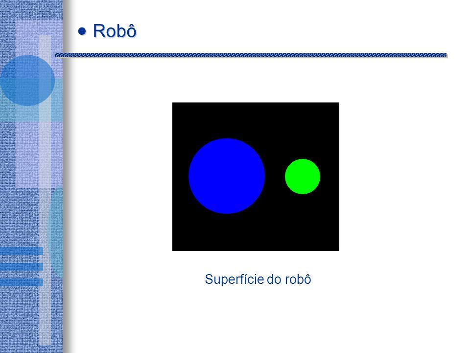 Robô Superfície do robô