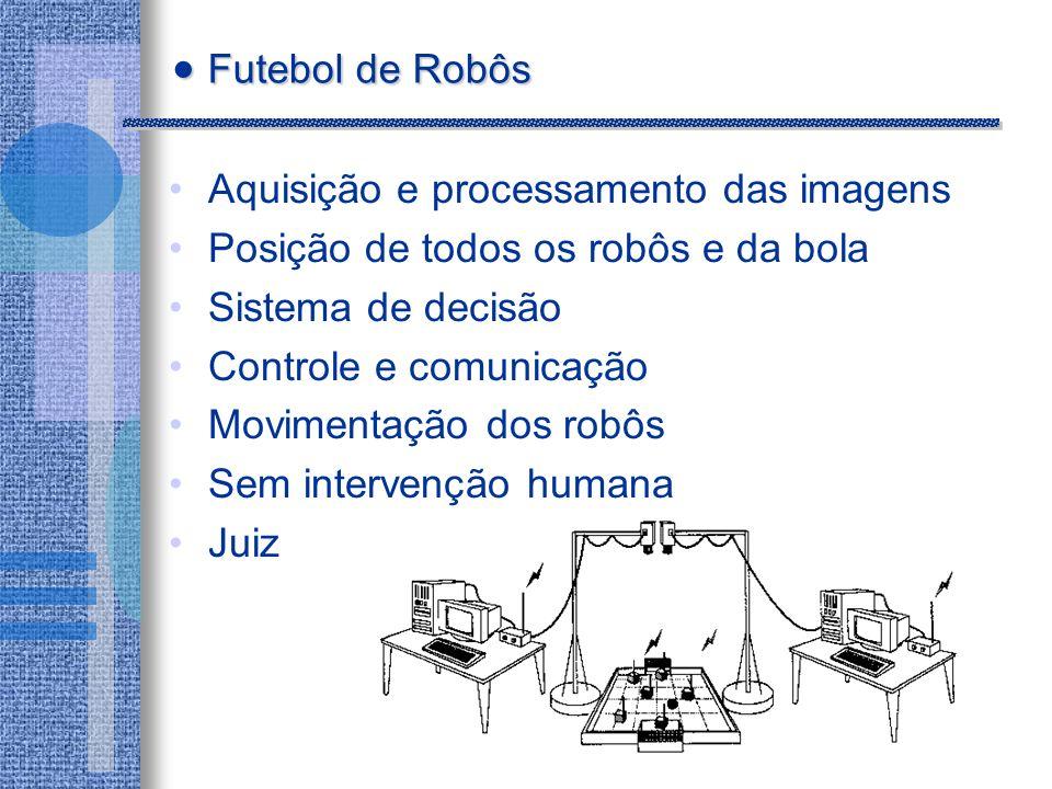 Futebol de Robôs Aquisição e processamento das imagens
