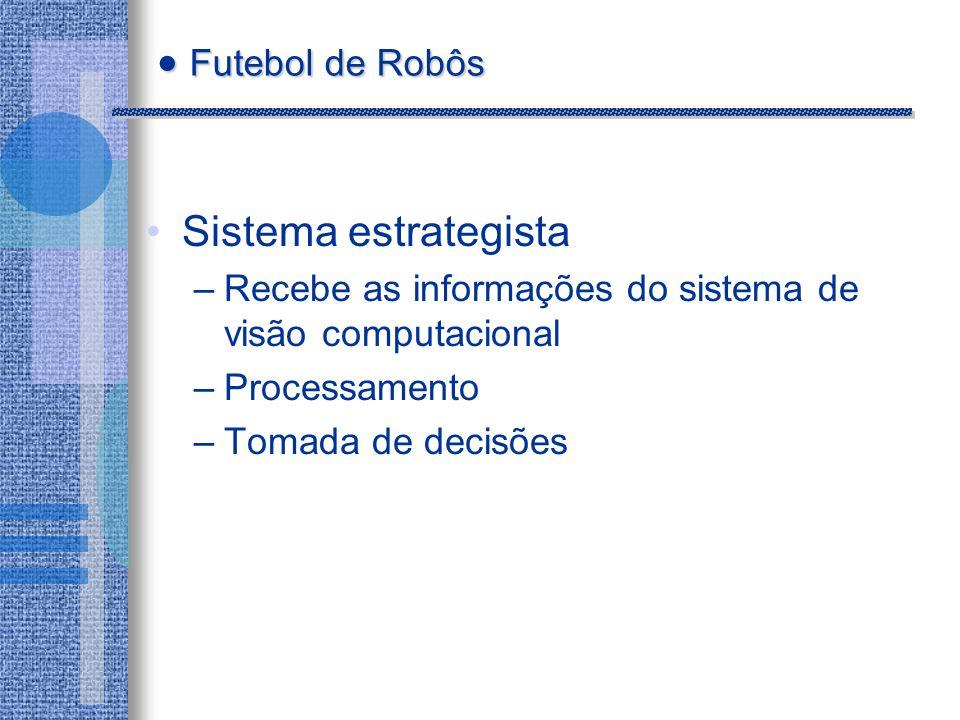 Futebol de Robôs Sistema estrategista