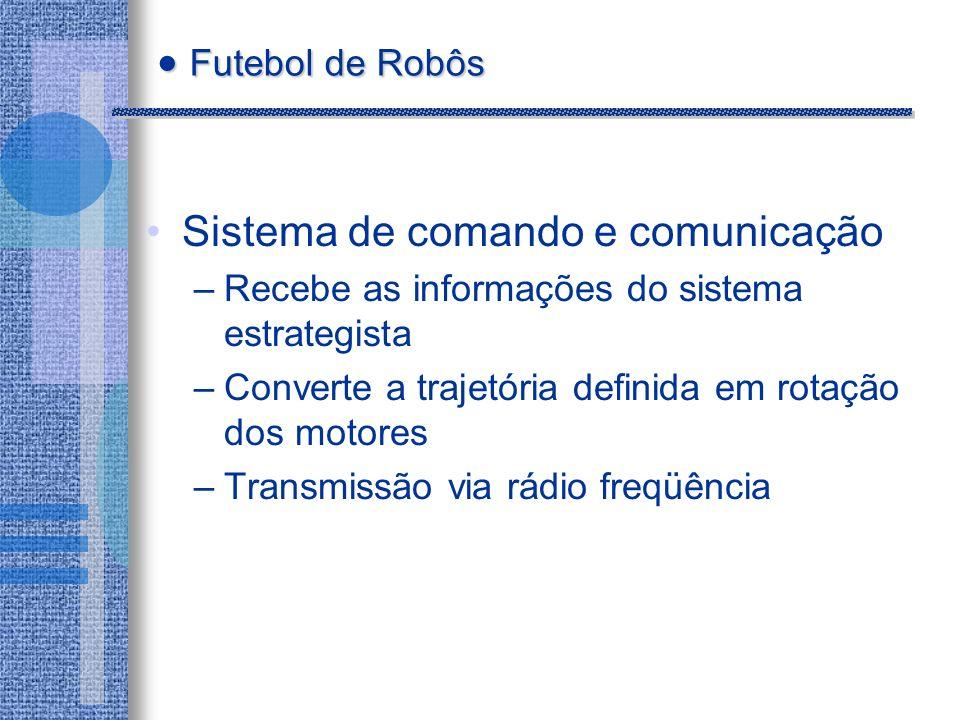 Sistema de comando e comunicação