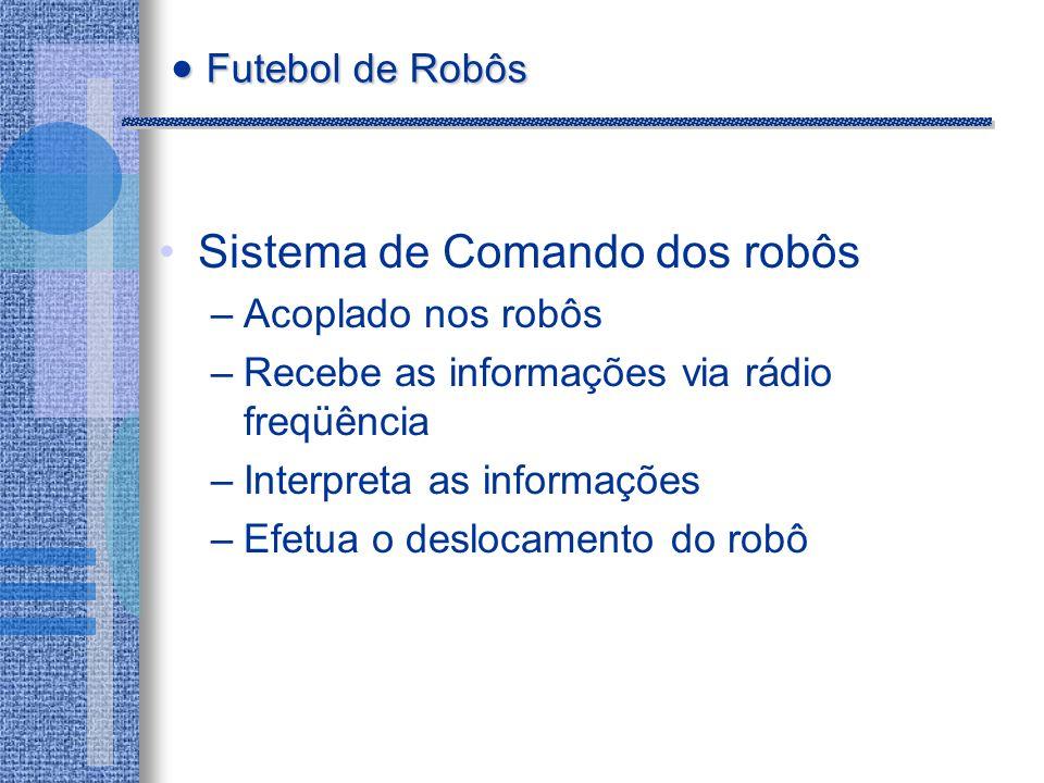 Sistema de Comando dos robôs