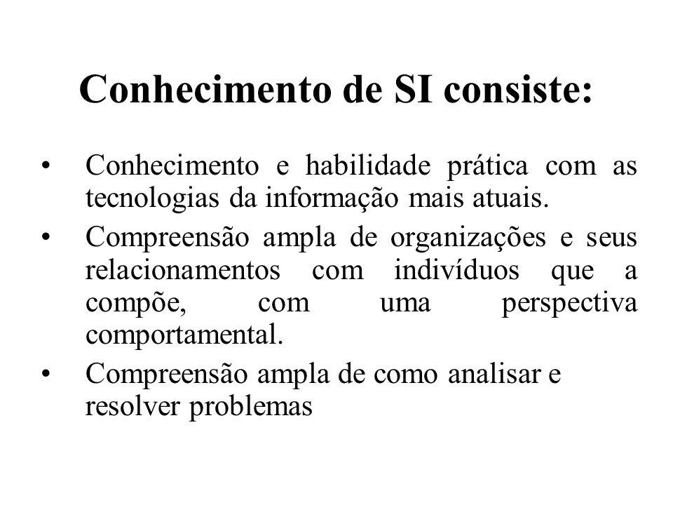 Conhecimento de SI consiste:
