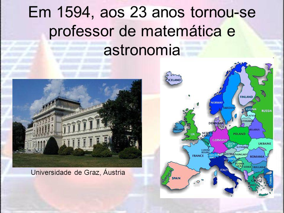 Em 1594, aos 23 anos tornou-se professor de matemática e astronomia